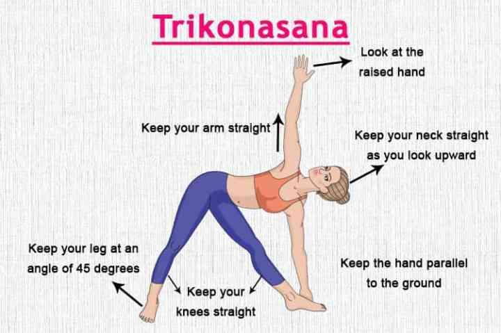 trikonasana-pose